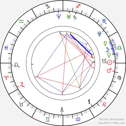 Karly Greene astro natal birth chart, Karly Greene horoscope, astrology