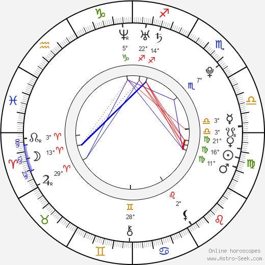 Nicole Aniston Биография в Википедии 2020, 2021