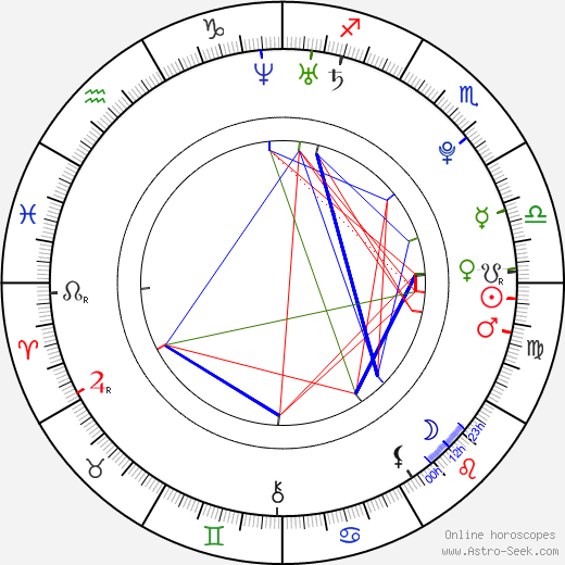 Othman Mayour tema natale, oroscopo, Othman Mayour oroscopi gratuiti, astrologia