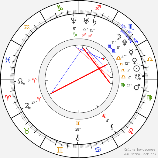 Rosie Munter Биография в Википедии 2020, 2021