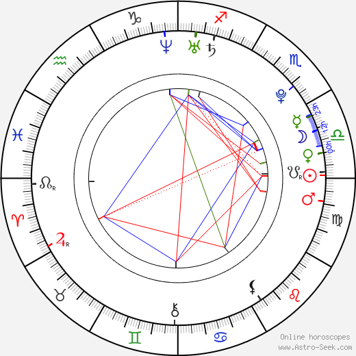 Saffron Cassaday astro natal birth chart, Saffron Cassaday horoscope, astrology