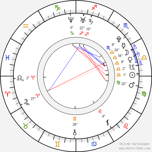 Spencer Treat Clark birth chart, biography, wikipedia 2020, 2021