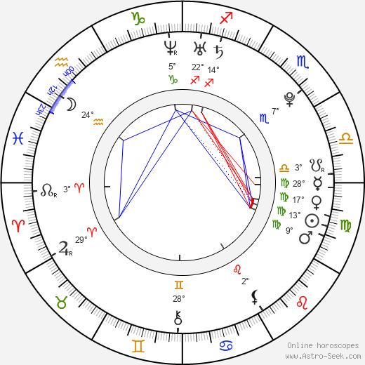 Tijani Belaid birth chart, biography, wikipedia 2019, 2020