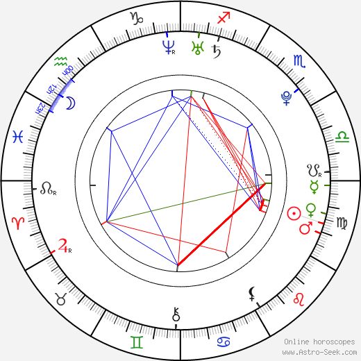 Tijani Belaid astro natal birth chart, Tijani Belaid horoscope, astrology