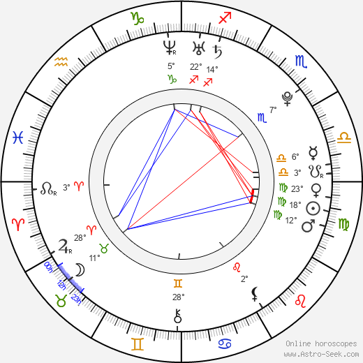 Tyler Hoechlin birth chart, biography, wikipedia 2019, 2020