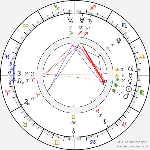 Wiz Khalifa birth chart, biography, wikipedia 2019, 2020
