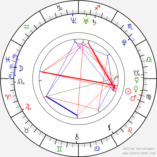 Yuika Motokariya astro natal birth chart, Yuika Motokariya horoscope, astrology