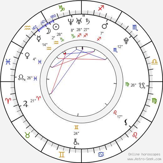 Alex Sparrow tema natale, biography, Biografia da Wikipedia 2020, 2021