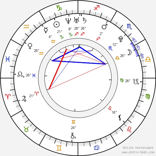 Andrew Lawrence birth chart, biography, wikipedia 2018, 2019