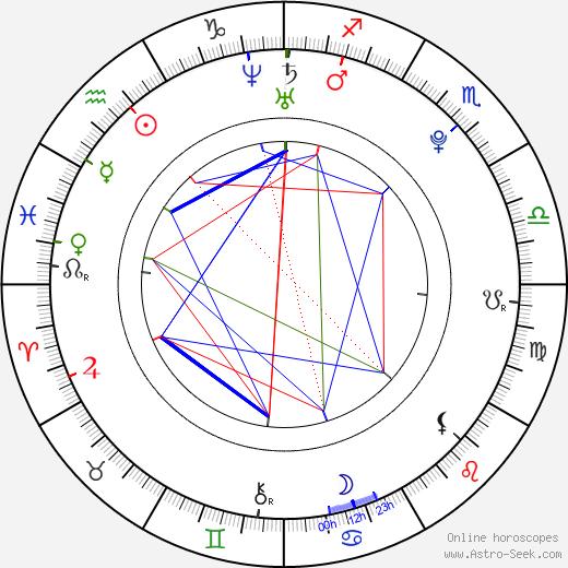 Chloé Robichaud день рождения гороскоп, Chloé Robichaud Натальная карта онлайн