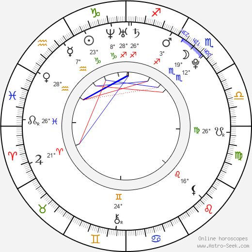 Diarmuid Noyes birth chart, biography, wikipedia 2019, 2020