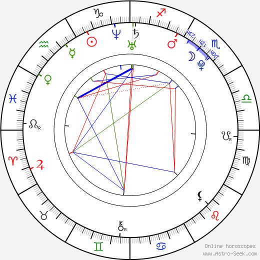 Diarmuid Noyes birth chart, Diarmuid Noyes astro natal horoscope, astrology