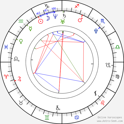Dj Ironik birth chart, Dj Ironik astro natal horoscope, astrology