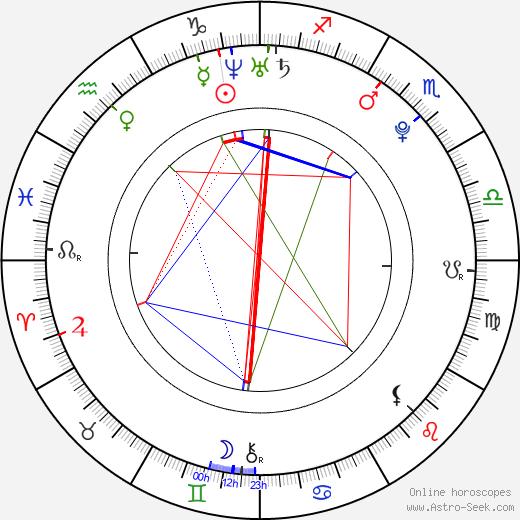Gürbey İleri tema natale, oroscopo, Gürbey İleri oroscopi gratuiti, astrologia