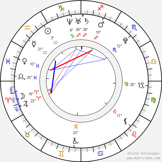 Jade Ewen birth chart, biography, wikipedia 2019, 2020