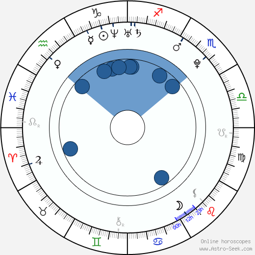 Jade Ryusaki wikipedia, horoscope, astrology, instagram