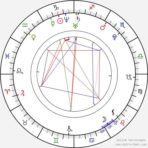 Jade Ryusaki день рождения гороскоп, Jade Ryusaki Натальная карта онлайн