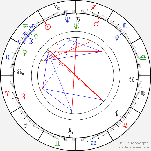 Jeffrén Suárez tema natale, oroscopo, Jeffrén Suárez oroscopi gratuiti, astrologia