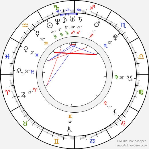 Jonathan Keltz birth chart, biography, wikipedia 2019, 2020
