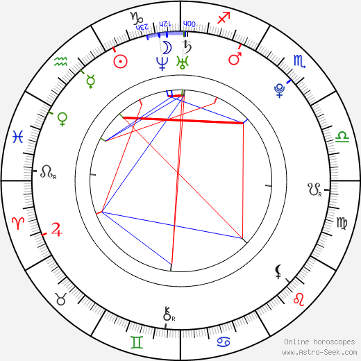 Jonathan Keltz astro natal birth chart, Jonathan Keltz horoscope, astrology
