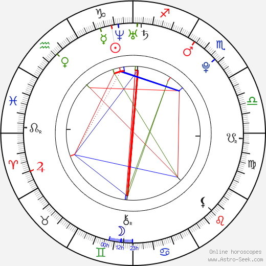 Jonny Evans tema natale, oroscopo, Jonny Evans oroscopi gratuiti, astrologia