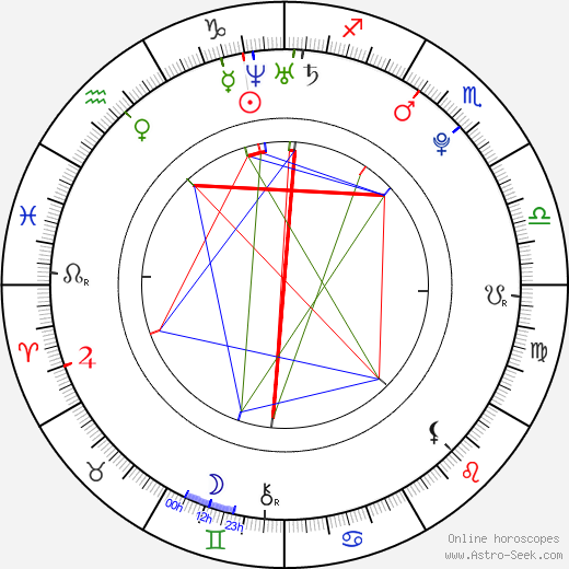 Miyavi Matsunoi birth chart, Miyavi Matsunoi astro natal horoscope, astrology
