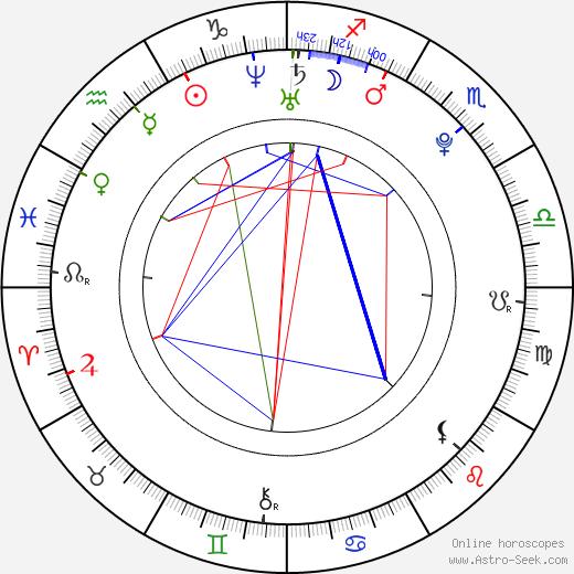 Nicklas Bendtner tema natale, oroscopo, Nicklas Bendtner oroscopi gratuiti, astrologia