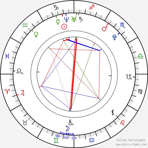 Ondra Podhradský tema natale, oroscopo, Ondra Podhradský oroscopi gratuiti, astrologia