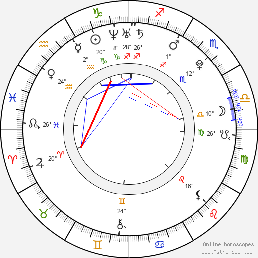 Ondřej Svoboda birth chart, biography, wikipedia 2018, 2019