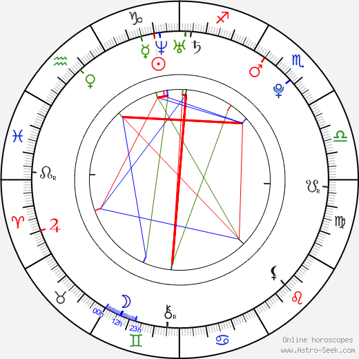 So Young Han astro natal birth chart, So Young Han horoscope, astrology