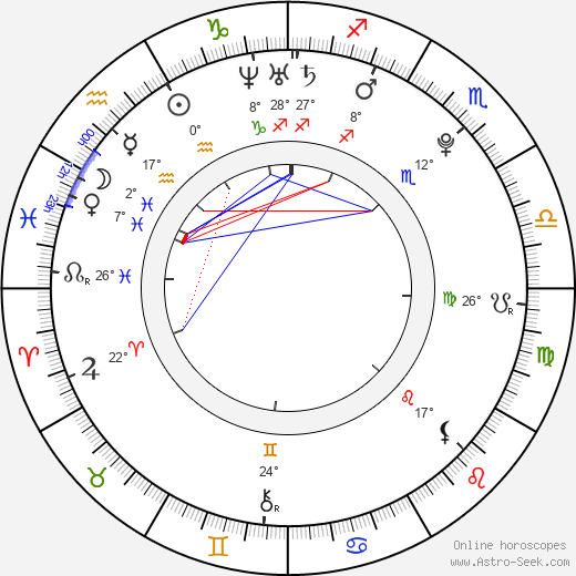 Vanessa Hessler birth chart, biography, wikipedia 2018, 2019