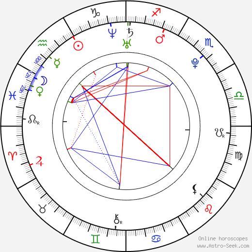 Vanessa Hessler birth chart, Vanessa Hessler astro natal horoscope, astrology