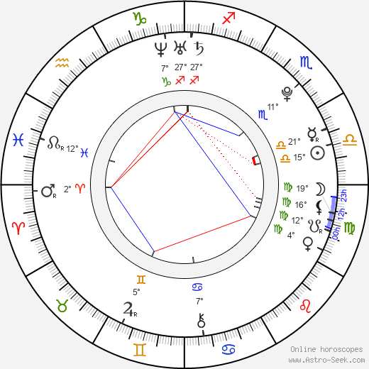 Ashley Banjo birth chart, biography, wikipedia 2018, 2019