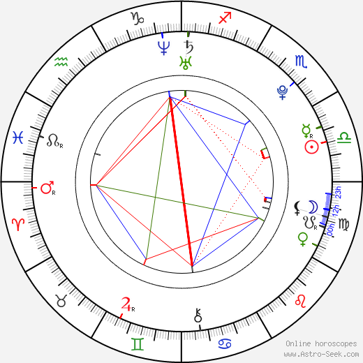 Ashley Banjo astro natal birth chart, Ashley Banjo horoscope, astrology