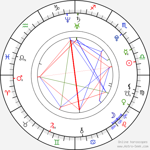 Bahar Kizil день рождения гороскоп, Bahar Kizil Натальная карта онлайн