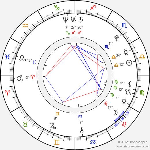 Bobby Edner birth chart, biography, wikipedia 2018, 2019