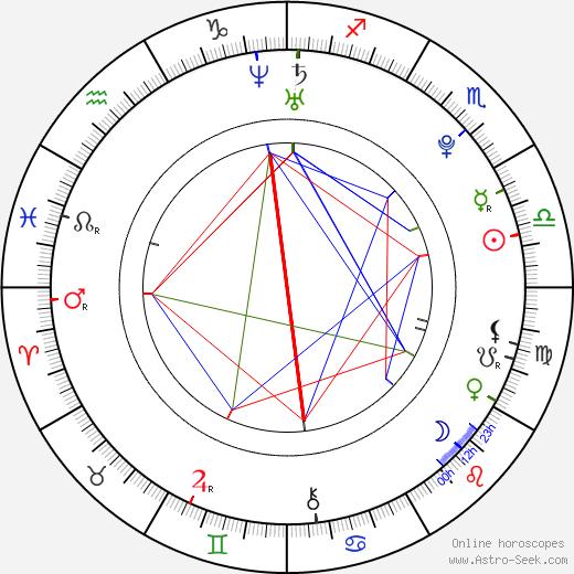 Bobby Edner astro natal birth chart, Bobby Edner horoscope, astrology