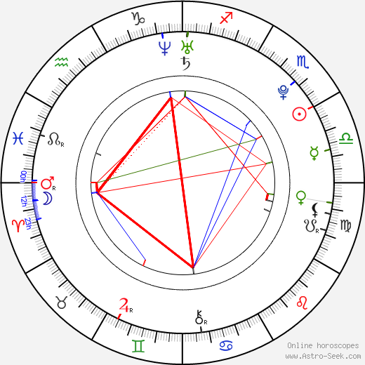 Caleigh Peters birth chart, Caleigh Peters astro natal horoscope, astrology