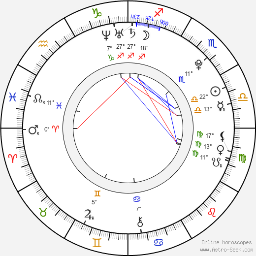 Carrie Finklea birth chart, biography, wikipedia 2019, 2020