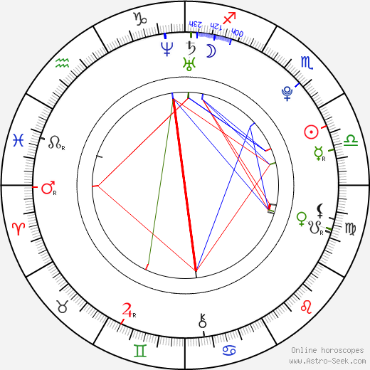 Carrie Finklea birth chart, Carrie Finklea astro natal horoscope, astrology