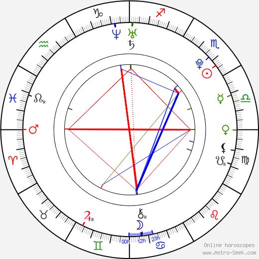 Cherilyn Wilson astro natal birth chart, Cherilyn Wilson horoscope, astrology