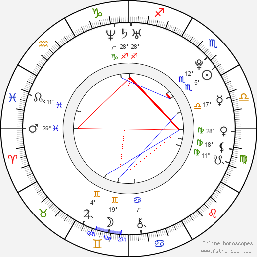 Devon Murray birth chart, biography, wikipedia 2018, 2019