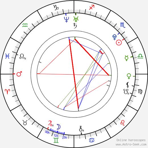 Eun-ah Ko astro natal birth chart, Eun-ah Ko horoscope, astrology