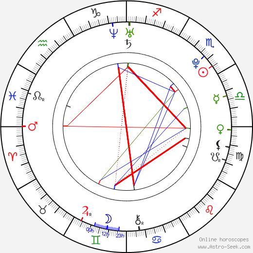 Go Eun Ah birth chart, Go Eun Ah astro natal horoscope, astrology