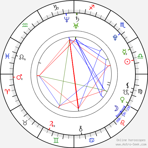 Horikita Maki birth chart, Horikita Maki astro natal horoscope, astrology