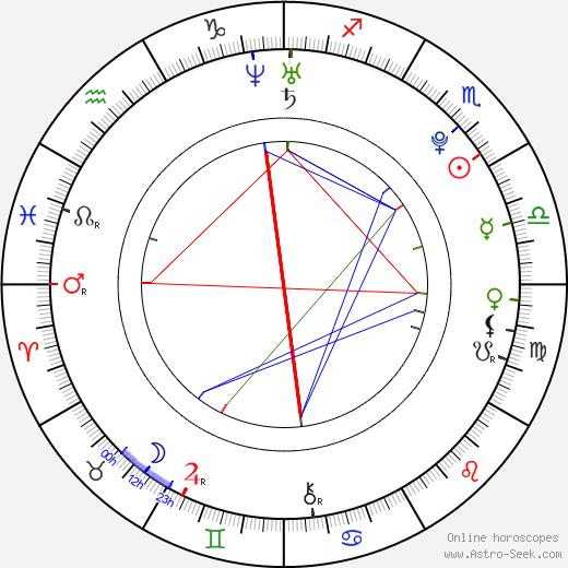 James Tahhan tema natale, oroscopo, James Tahhan oroscopi gratuiti, astrologia
