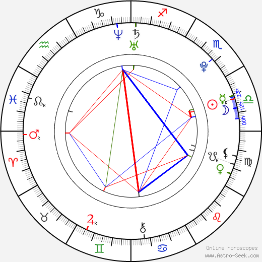 Jaroslav Emmer день рождения гороскоп, Jaroslav Emmer Натальная карта онлайн