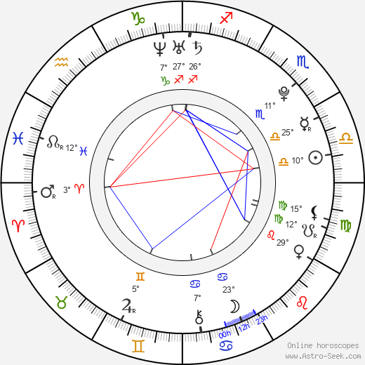Lauren McKnight birth chart, biography, wikipedia 2018, 2019