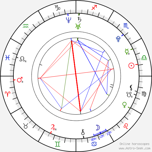 Lauren McKnight astro natal birth chart, Lauren McKnight horoscope, astrology