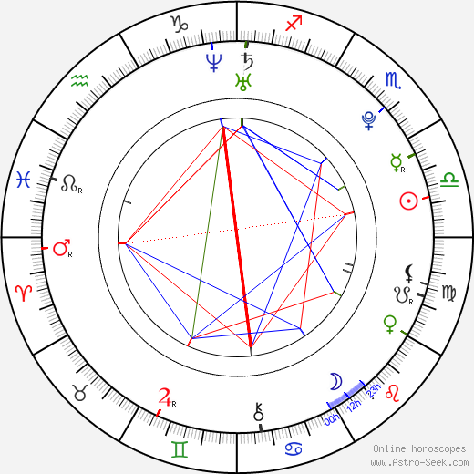 Melissa Benoist tema natale, oroscopo, Melissa Benoist oroscopi gratuiti, astrologia